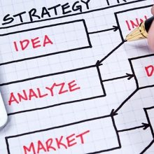Start and Complete Your Business Plan Workshop